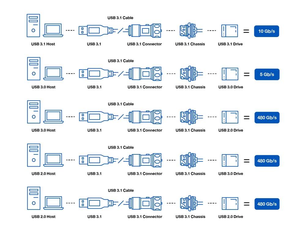 USB Infographic-2